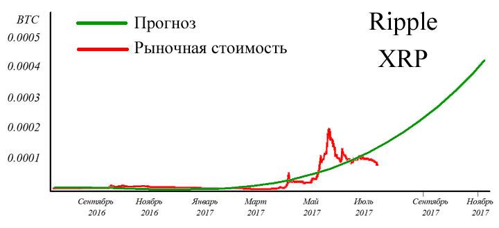 Почему падает биткоин сегодня-14